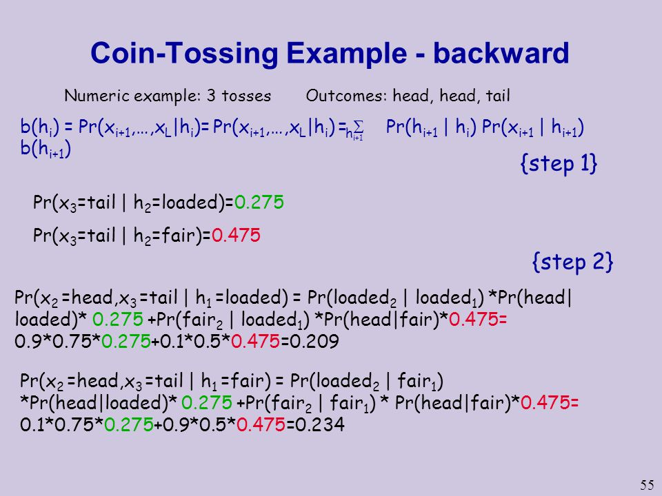 55 Coin-Tossing Example - backward Numeric example: 3 tosses Outcomes: head, head, tail Pr(x 3 =tail | h 2 =loaded)=0.275 Pr(x 3 =tail | h 2 =fair)=0.475 {step 1} Pr(x 2 =head,x 3 =tail | h 1 =loaded) = Pr(loaded 2 | loaded 1 ) *Pr(head| loaded)* Pr(fair 2 | loaded 1 ) *Pr(head|fair)*0.475= 0.9*0.75* *0.5*0.475=0.209 {step 2} Pr(x 2 =head,x 3 =tail | h 1 =fair) = Pr(loaded 2 | fair 1 ) *Pr(head|loaded)* Pr(fair 2 | fair 1 ) * Pr(head|fair)*0.475= 0.1*0.75* *0.5*0.475=0.234 b(h i ) = Pr(x i+1,…,x L |h i )= Pr(x i+1,…,x L |h i ) =  Pr(h i+1 | h i ) Pr(x i+1 | h i+1 ) b(h i+1 ) h i+1