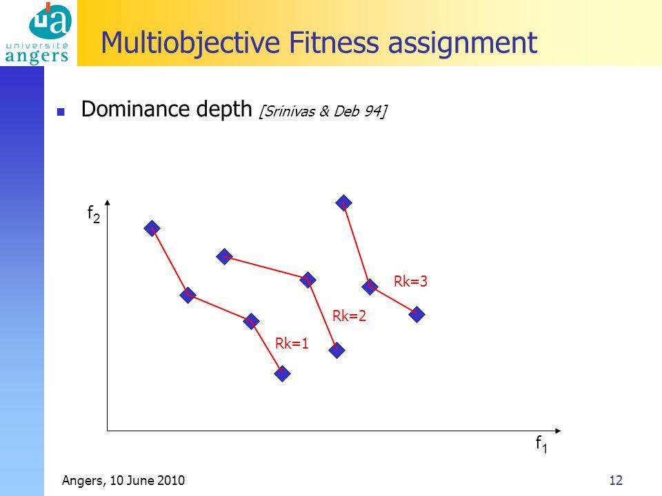 Angers, 10 June 201012 Multiobjective Fitness assignment Dominance depth [Srinivas & Deb 94] f 2 f 1 Rk=1 Rk=2 Rk=3