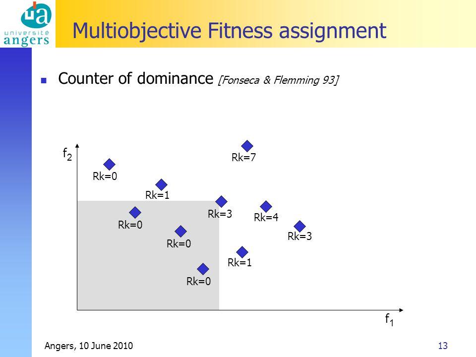 Angers, 10 June 201013 Multiobjective Fitness assignment Counter of dominance [Fonseca & Flemming 93] f 2 f 1 Rk=0 Rk=1 Rk=3 Rk=4 Rk=3 Rk=1 Rk=0 Rk=7