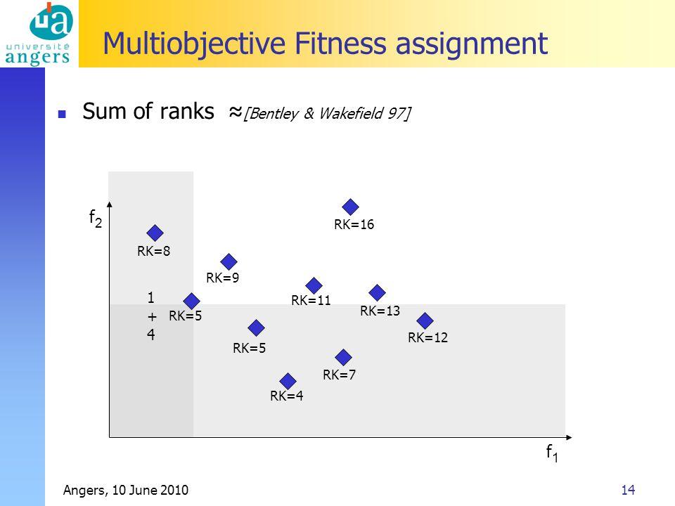Angers, 10 June 201014 1 +4+4 Multiobjective Fitness assignment Sum of ranks ≈ [Bentley & Wakefield 97] f 2 f 1 RK=16 RK=13 RK=12 RK=11 RK=9 RK=7 RK=5 RK=8 RK=5 RK=4