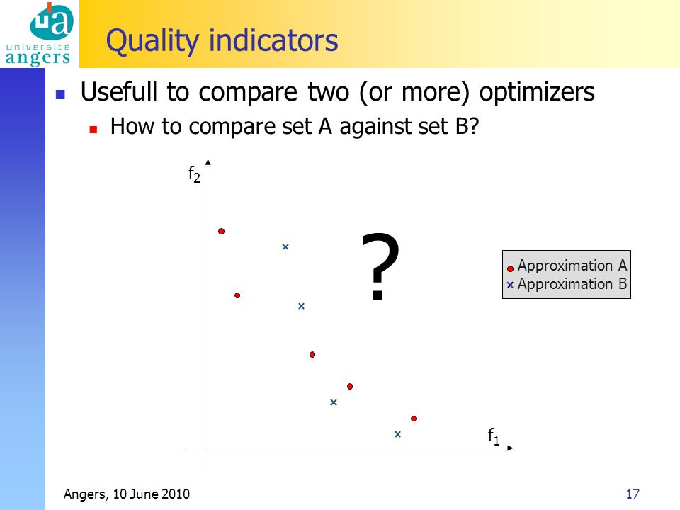 Angers, 10 June 201017 Quality indicators Usefull to compare two (or more) optimizers How to compare set A against set B? f 1 f 2 Approximation A Appr