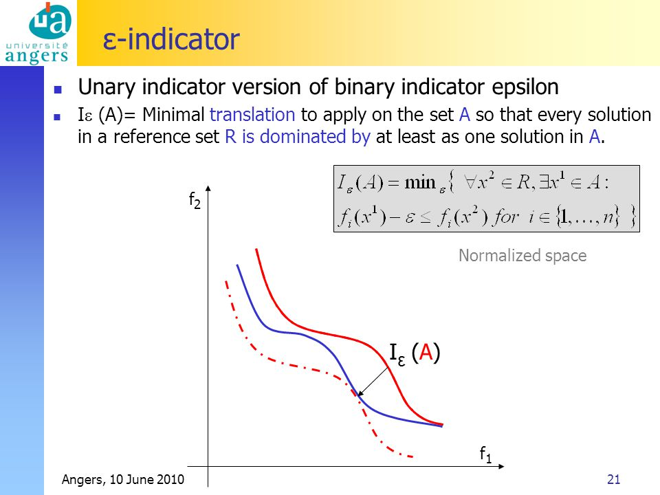 Angers, 10 June 201021 ε-indicator I (A) ε Normalized space f 1 f 2 Unary indicator version of binary indicator epsilon I  (A)= Minimal translation to apply on the set A so that every solution in a reference set R is dominated by at least as one solution in A.