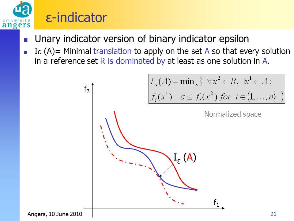 Angers, 10 June 201021 ε-indicator I (A) ε Normalized space f 1 f 2 Unary indicator version of binary indicator epsilon I  (A)= Minimal translation t