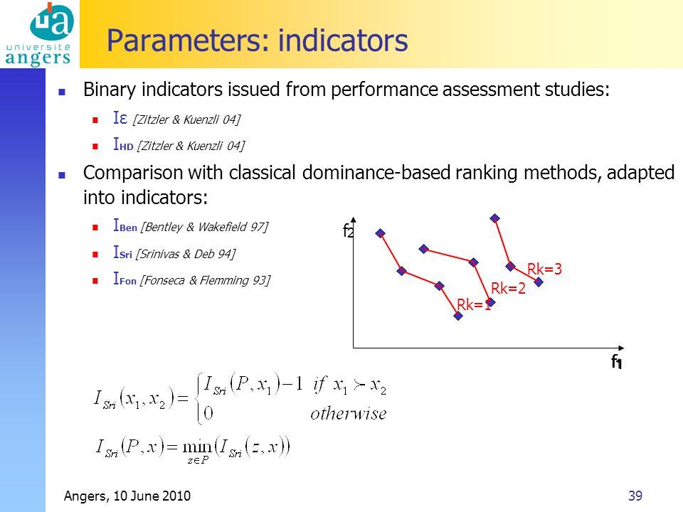 Angers, 10 June 201039 Parameters: indicators Binary indicators issued from performance assessment studies: Iε [Zitzler & Kuenzli 04] I HD [Zitzler & Kuenzli 04] Comparison with classical dominance-based ranking methods, adapted into indicators: I Ben [Bentley & Wakefield 97] I Sri [Srinivas & Deb 94] I Fon [Fonseca & Flemming 93] f 2 f 1 Rk=1 Rk=2 Rk=3 f 1