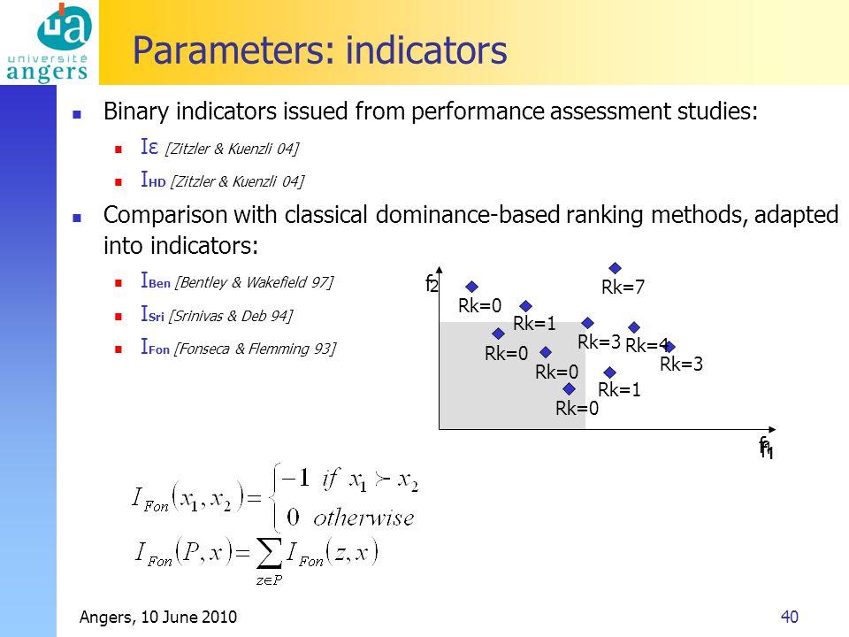 Angers, 10 June 201040 Parameters: indicators Binary indicators issued from performance assessment studies: Iε [Zitzler & Kuenzli 04] I HD [Zitzler & Kuenzli 04] Comparison with classical dominance-based ranking methods, adapted into indicators: I Ben [Bentley & Wakefield 97] I Sri [Srinivas & Deb 94] I Fon [Fonseca & Flemming 93] f 2 f 1 Rk=0 Rk=1 Rk=3 Rk=4 Rk=3 Rk=1 Rk=0 Rk=7 f 1