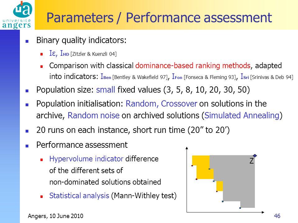 Angers, 10 June 201046 Parameters / Performance assessment Binary quality indicators: Iε, I HD [Zitzler & Kuenzli 04] Comparison with classical domina