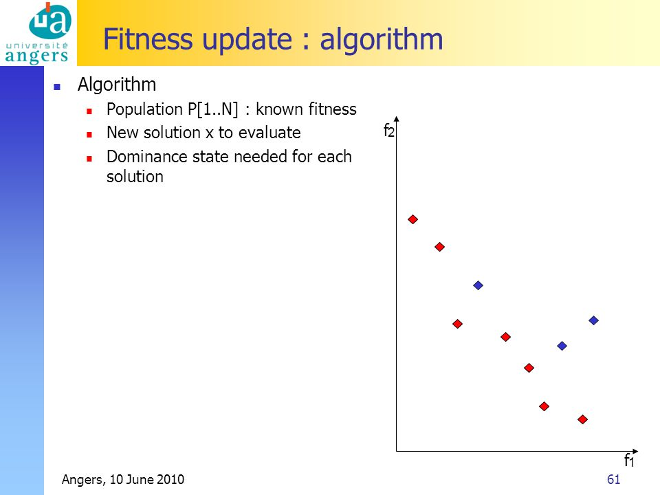 Angers, 10 June 201061 Fitness update : algorithm Algorithm Population P[1..N] : known fitness New solution x to evaluate Dominance state needed for e