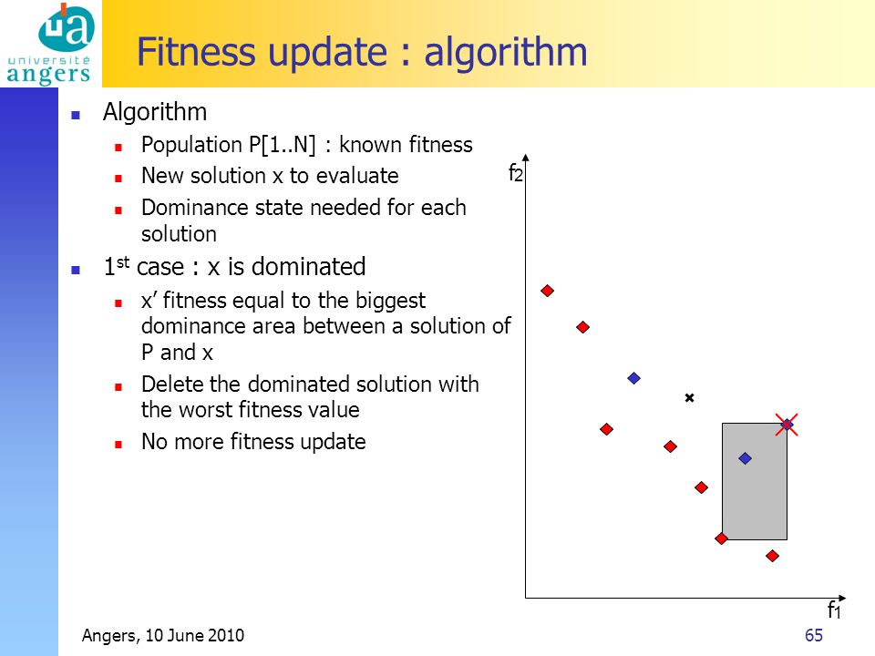 Angers, 10 June 201065 Fitness update : algorithm Algorithm Population P[1..N] : known fitness New solution x to evaluate Dominance state needed for e