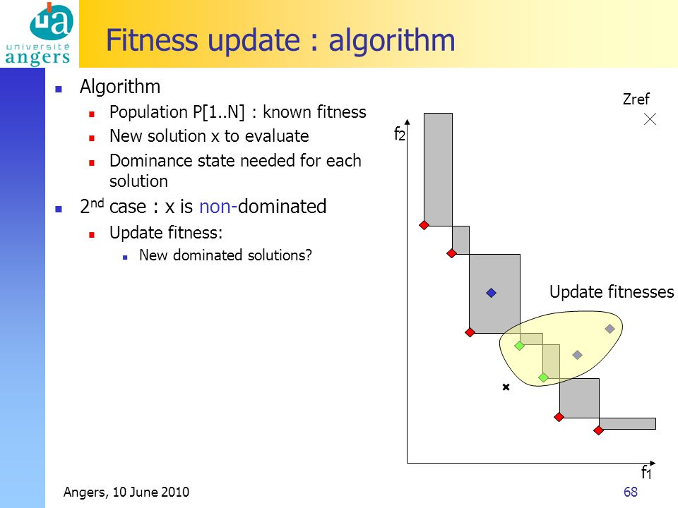 Angers, 10 June 201068 Zref Fitness update : algorithm Algorithm Population P[1..N] : known fitness New solution x to evaluate Dominance state needed