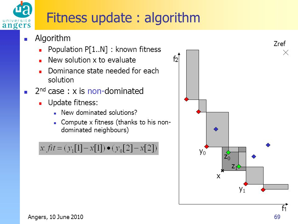 Angers, 10 June 201069 Zref Fitness update : algorithm Algorithm Population P[1..N] : known fitness New solution x to evaluate Dominance state needed