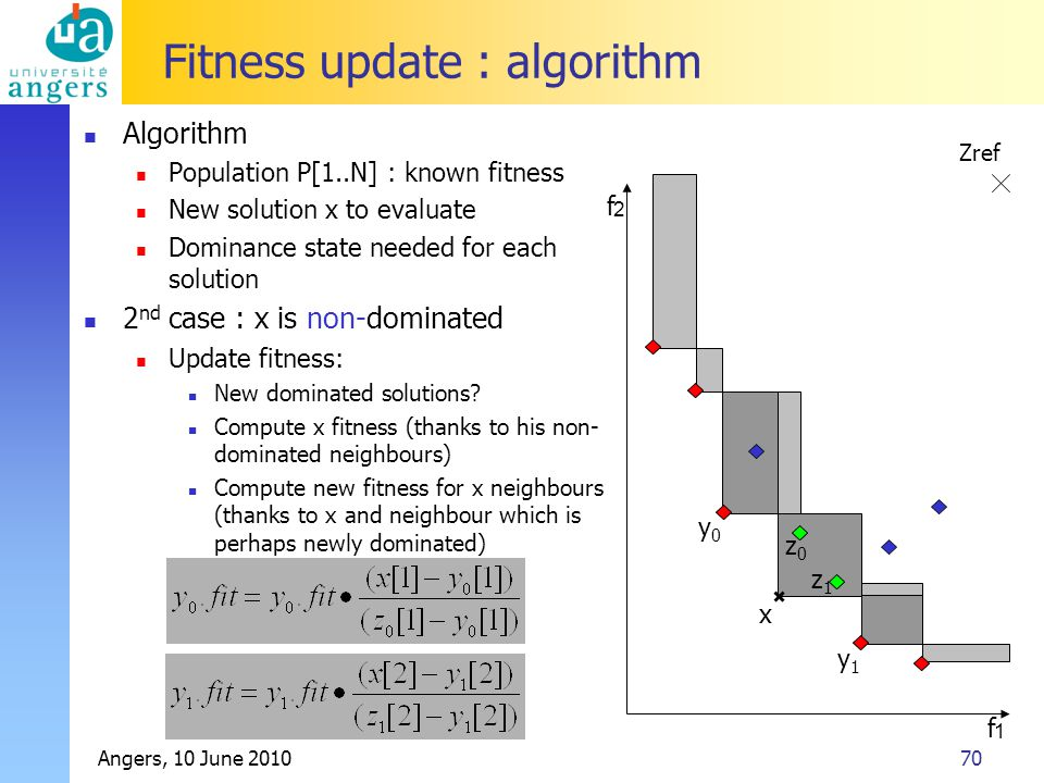 Angers, 10 June 201070 Zref Fitness update : algorithm Algorithm Population P[1..N] : known fitness New solution x to evaluate Dominance state needed for each solution 2 nd case : x is non-dominated Update fitness: New dominated solutions.
