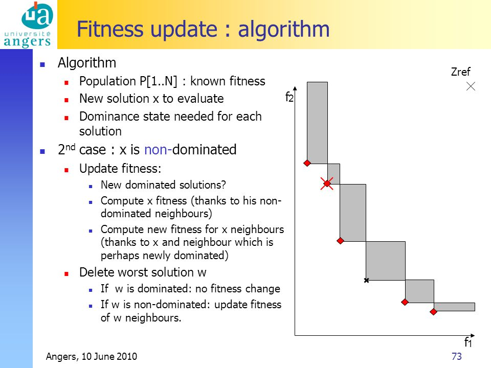 Angers, 10 June 201073 Zref Fitness update : algorithm Algorithm Population P[1..N] : known fitness New solution x to evaluate Dominance state needed