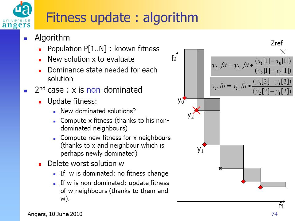 Angers, 10 June 201074 Zref Fitness update : algorithm Algorithm Population P[1..N] : known fitness New solution x to evaluate Dominance state needed for each solution 2 nd case : x is non-dominated Update fitness: New dominated solutions.