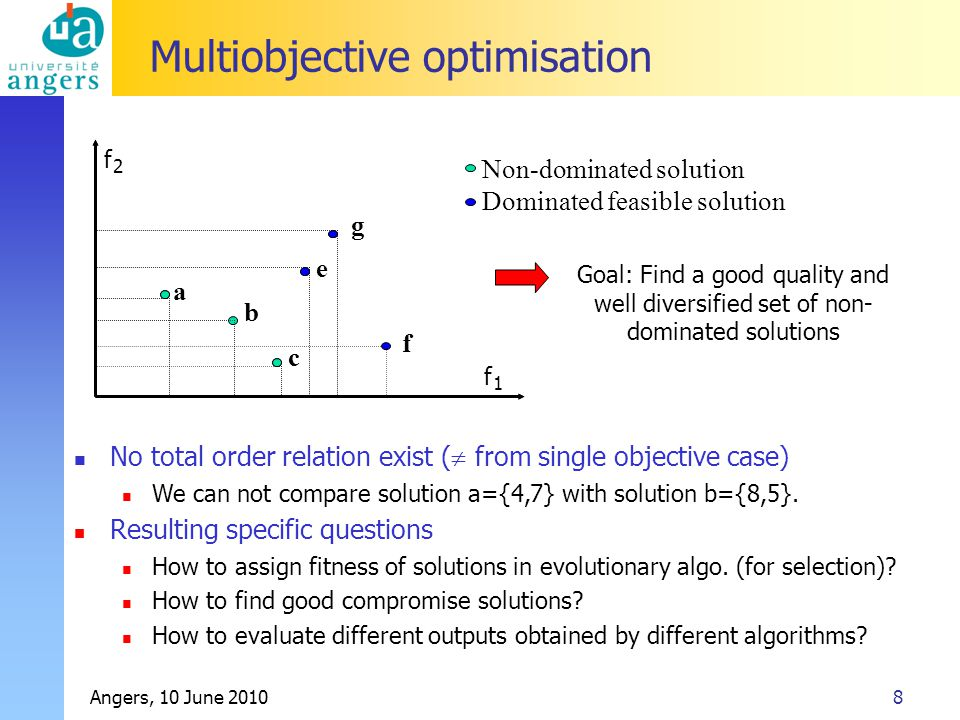 Angers, 10 June 20108 Multiobjective optimisation Non-dominated solution Dominated feasible solution b e g f 1 f 2 f a c No total order relation exist (  from single objective case) We can not compare solution a={4,7} with solution b={8,5}.
