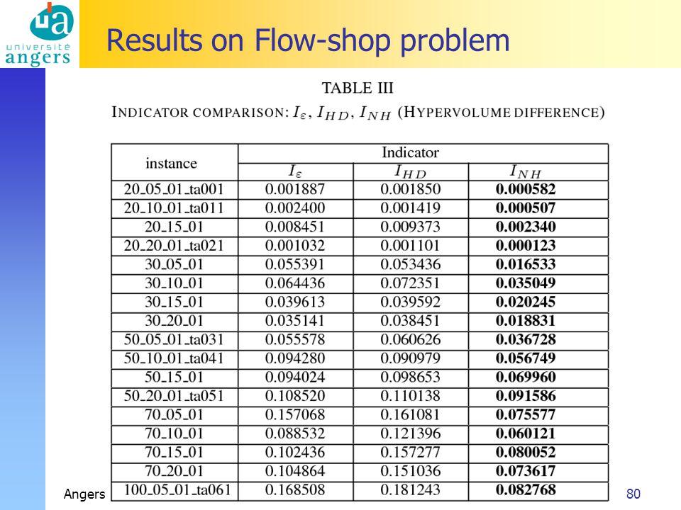 Angers, 10 June 201080 Results on Flow-shop problem