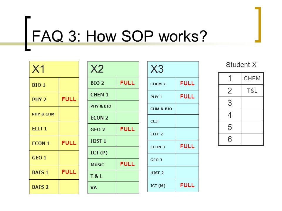 FAQ 3: How SOP works.