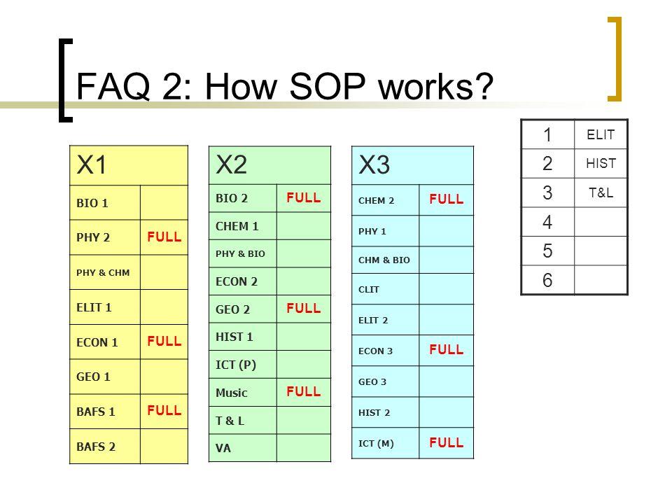 FAQ 2: How SOP works.
