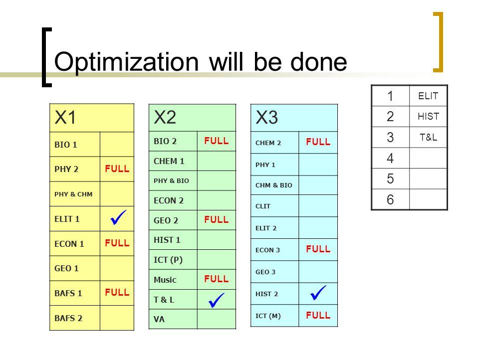 Optimization will be done X1 BIO 1 PHY 2 FULL PHY & CHM ELIT 1 ECON 1 FULL GEO 1 BAFS 1 FULL BAFS 2 X2 BIO 2 FULL CHEM 1 PHY & BIO ECON 2 GEO 2 FULL HIST 1 ICT (P) Music FULL T & L VA X3 CHEM 2 FULL PHY 1 CHM & BIO CLIT ELIT 2 ECON 3 FULL GEO 3 HIST 2 ICT (M) FULL 1 ELIT 2 HIST 3 T&L 4 5 6