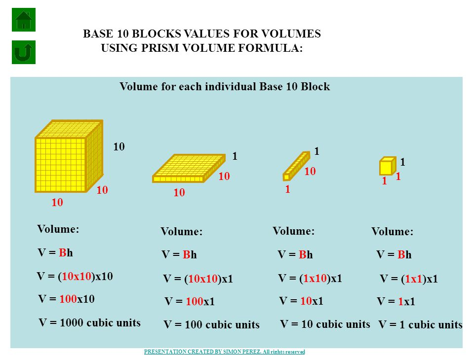3 PRESENTATION CREATED BY SIMON PEREZ. All rights reserved BASE 10 BLOCKS VALUES FOR VOLUMES USING PRISM VOLUME FORMULA: Volume for each individual Ba
