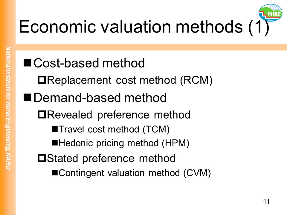 National Institute for Rural Engineering, NARO 11 Economic valuation methods (1) Cost-based method  Replacement cost method (RCM) Demand-based method