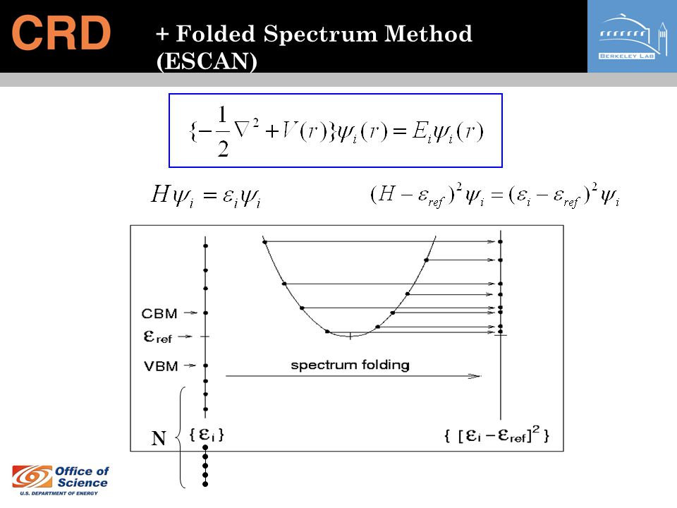 + Folded Spectrum Method (ESCAN) N