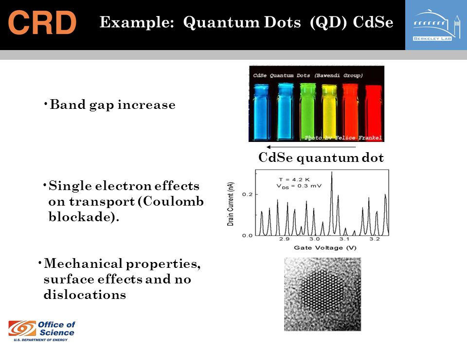 Applications: Free standing quantum dots (CdSe) CdSe quantum dot TEM image Chemically synthesised (Alivisatos, UCB, LBNL) Interior atoms are in bulk crystal structure Surface atoms are passivated Diameter ~ 20-100 A A few thousand atoms, beyond ab initio method