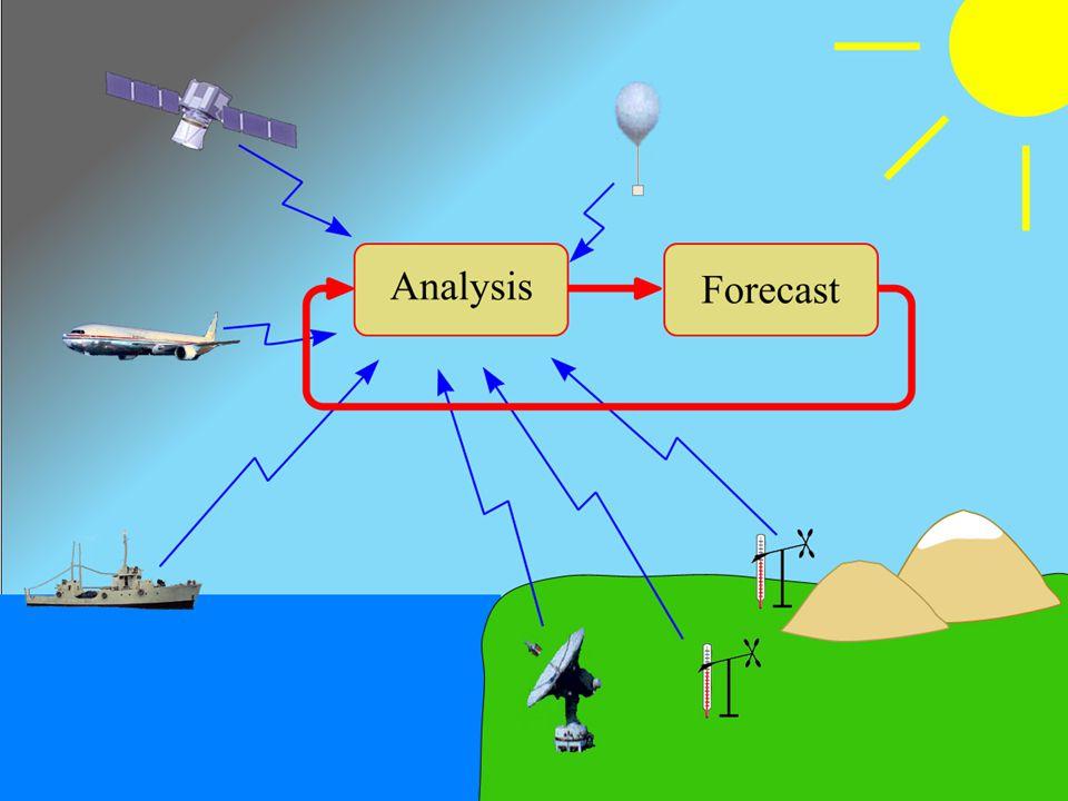 RMS scores of 850 hPa temperature vs radiosondes. 00UTC forecasts. February 2005. Europe