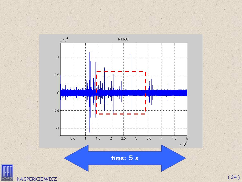 KASPERKIEWICZ ( 23 ) ( signal from the Test No.: 5sR9 05 ) time: 0 to 5 s amplitude: -1.5 to +1.5 V