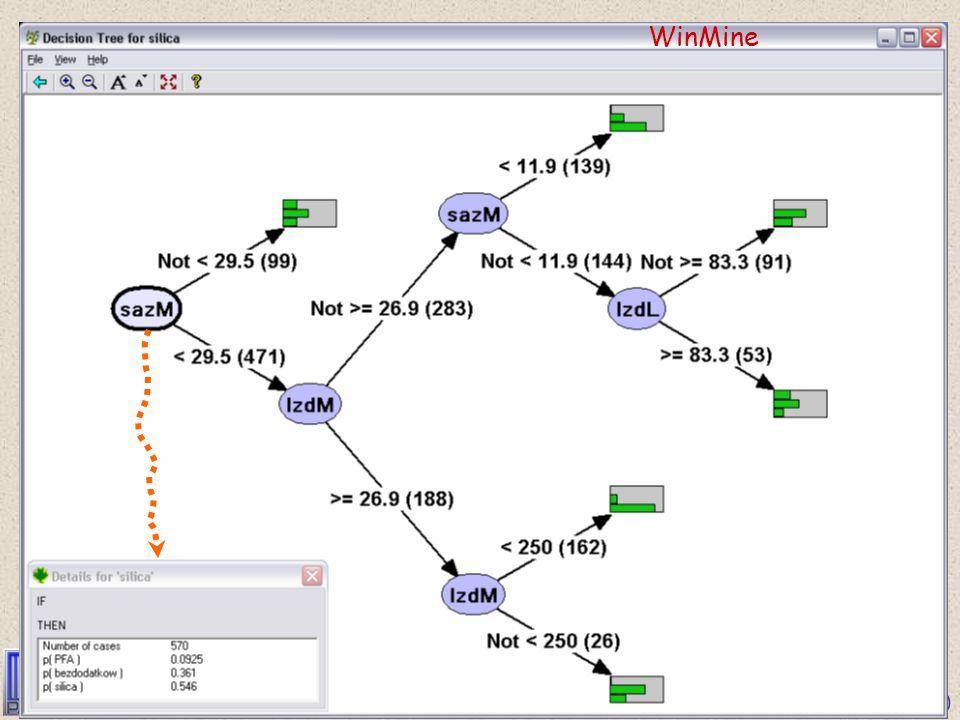 KASPERKIEWICZ ( 45 ) Machine Learning solutions: See 5 (Quinlan) WinMine (Microsoft) ...