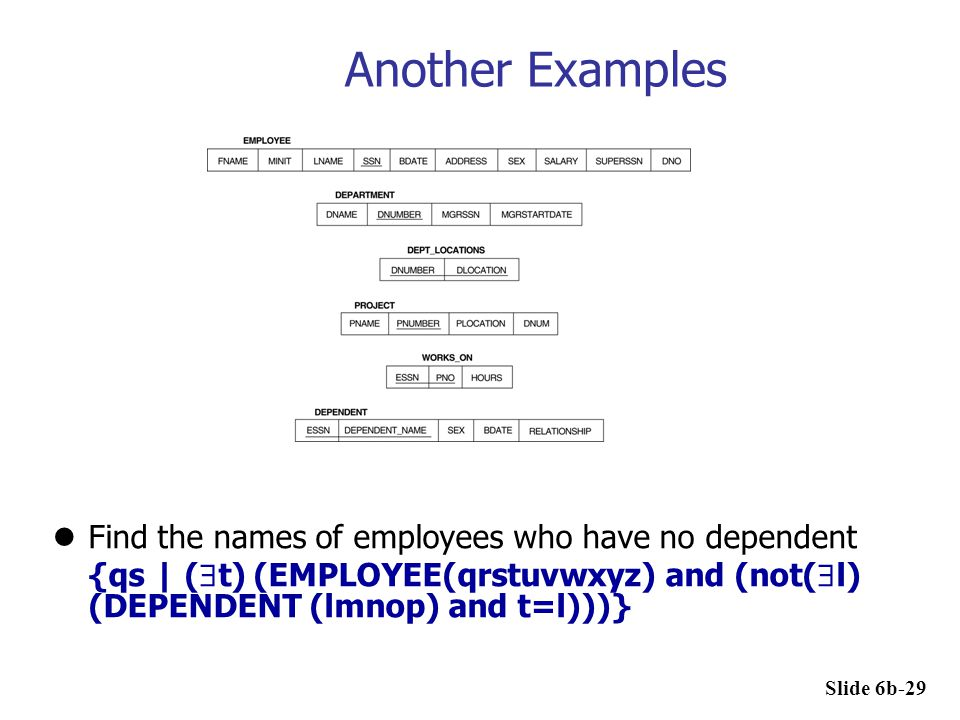 Another Examples Find the names of employees who have no dependent {qs | (  t) (EMPLOYEE(qrstuvwxyz) and (not(  l) (DEPENDENT (lmnop) and t=l)))} Sl