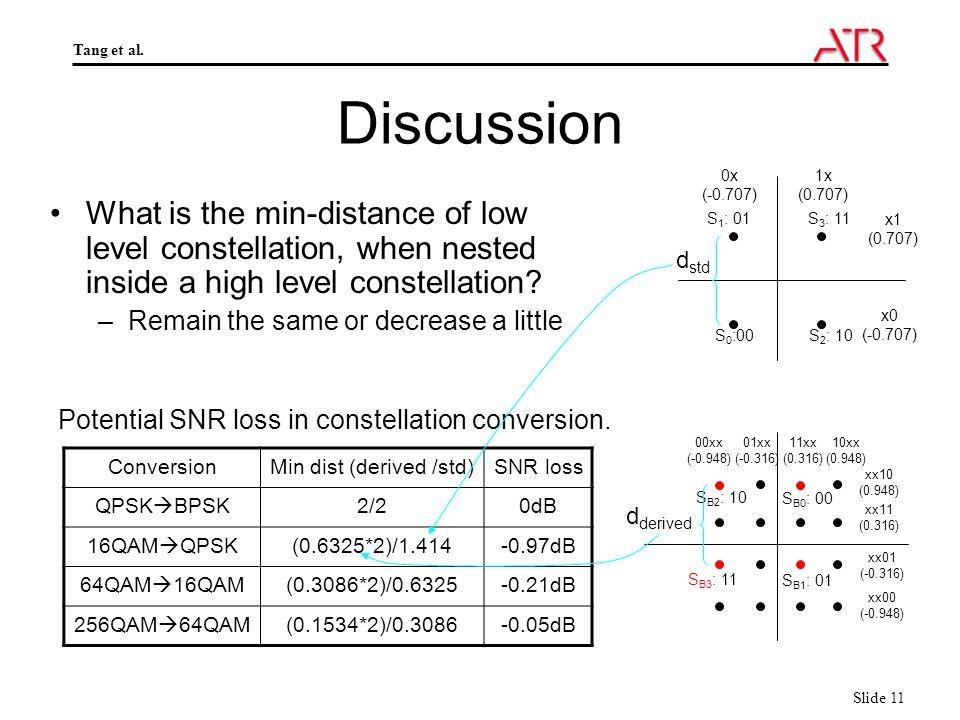 Tang et al.