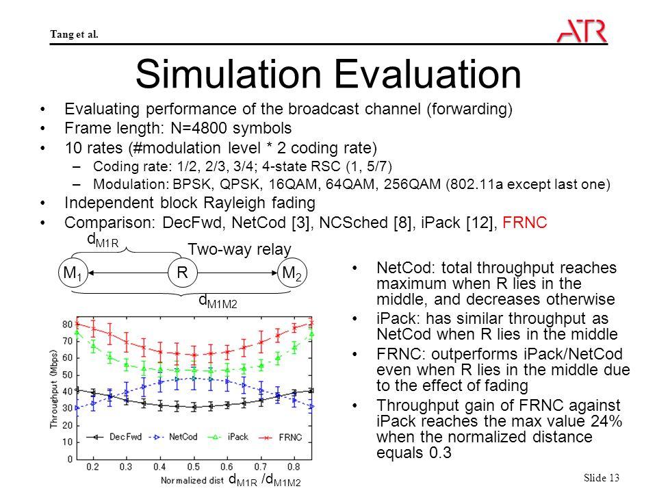 Tang et al. Slide 13 Simulation Evaluation Evaluating performance of the broadcast channel (forwarding) Frame length: N=4800 symbols 10 rates (#modula