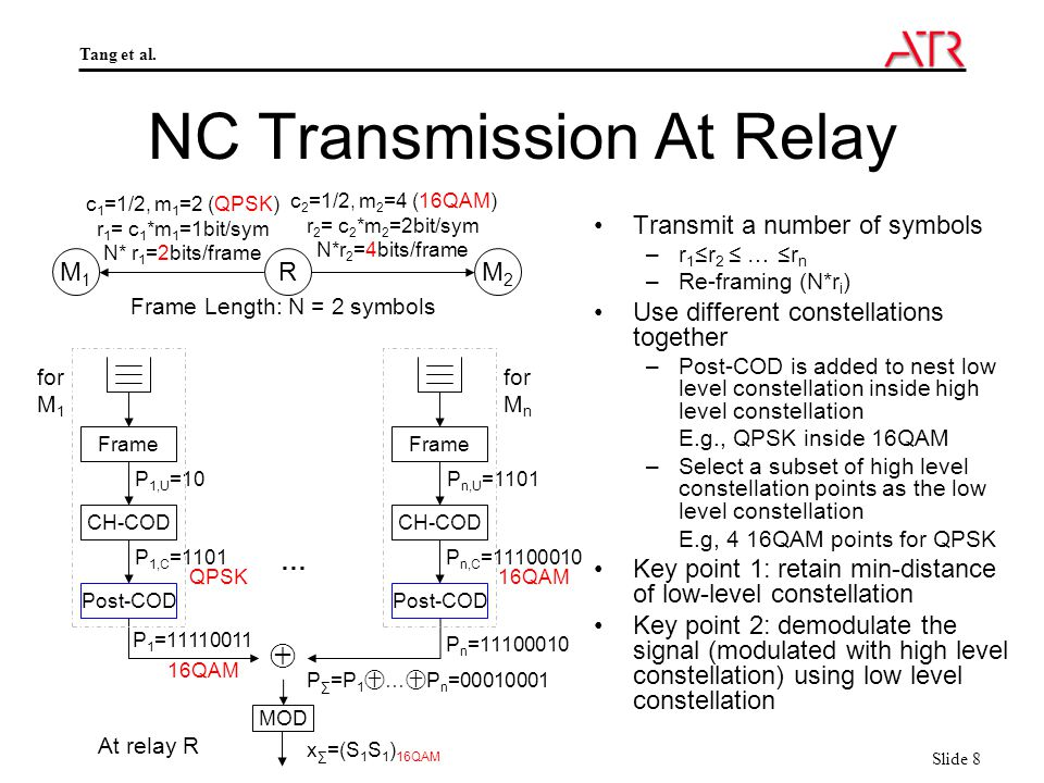Tang et al. Slide 8 NC Transmission At Relay Post-COD MOD ㊉ P 1,U =10 P n,C =11100010 P ∑ =P 1 ㊉ … ㊉ P n =00010001 At relay R Frame … CH-COD P 1,C =11