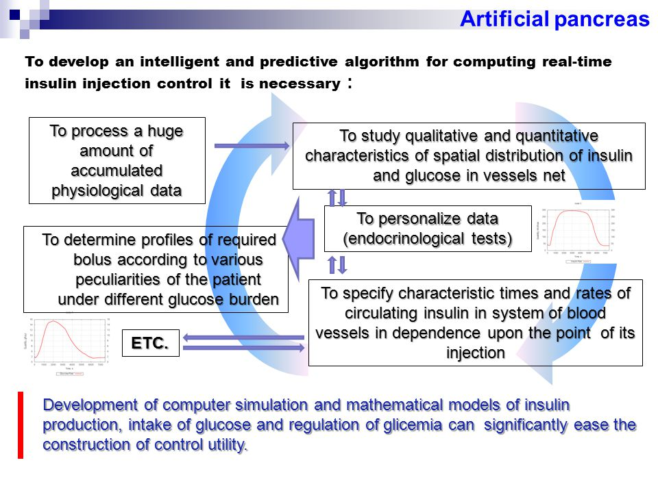 To develop an intelligent and predictive algorithm for computing real-time insulin injection control it is necessary : To process a huge amount of acc