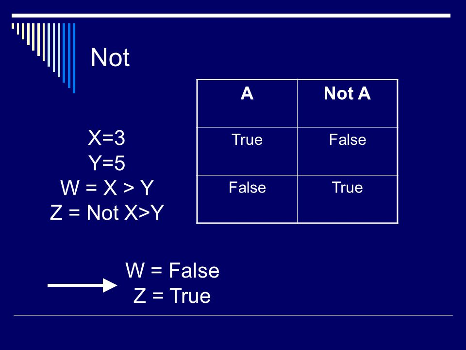 Not ANot A TrueFalse True X=3 Y=5 W = X > Y Z = Not X>Y W = False Z = True
