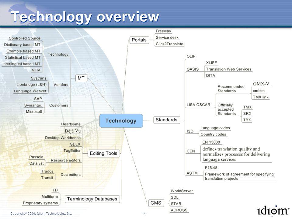 Copyright © 2006, Idiom Technologies, Inc.