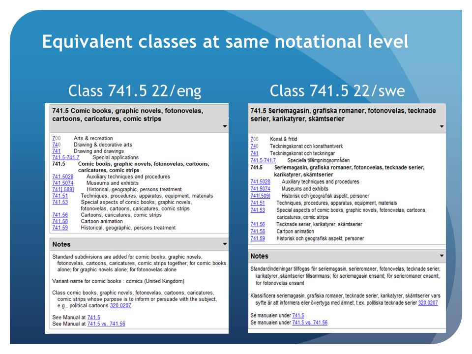 Equivalent classes at same notational level Class 741.5 22/engClass 741.5 22/swe