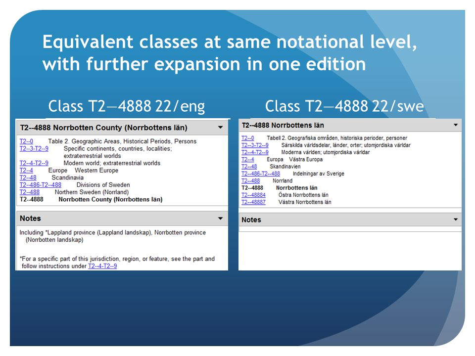 Equivalent classes at same notational level, with further expansion in one edition Class T2—4888 22/engClass T2—4888 22/swe