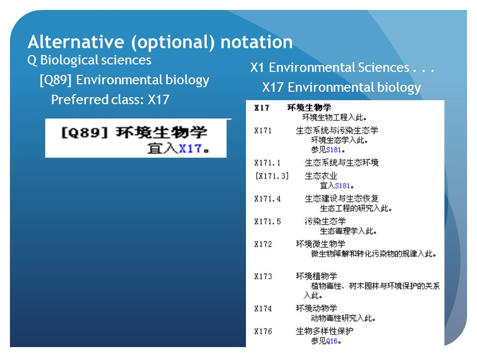 Alternative (optional) notation Q Biological sciences [Q89] Environmental biology Preferred class: X17 X1 Environmental Sciences...