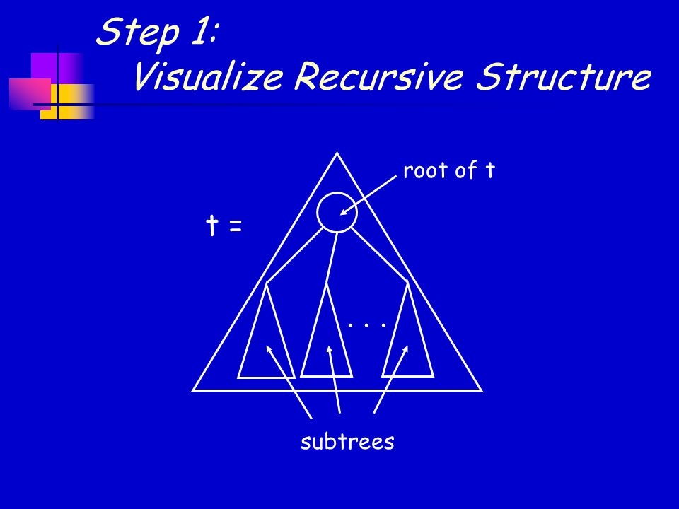 Step 1: Visualize Recursive Structure t = root of t subtrees...