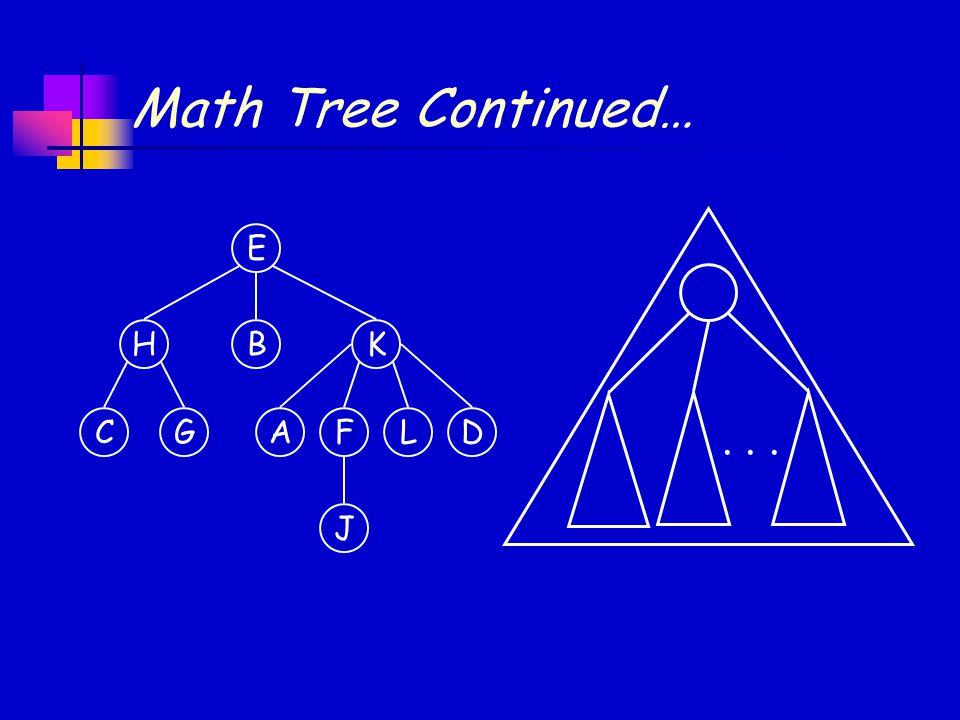 Math Tree Continued… E HK CGFL B AD J...