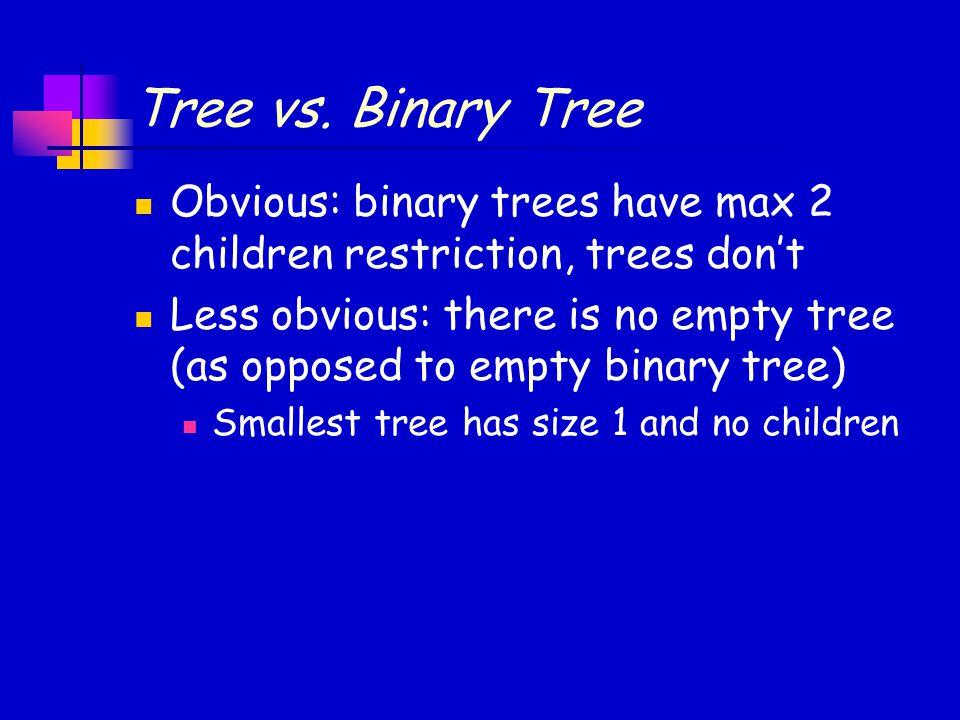 Tree vs.