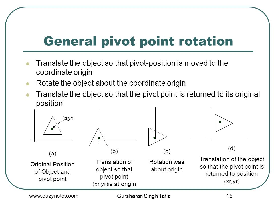 General pivot point rotation Translate the object so that pivot-position is moved to the coordinate origin Rotate the object about the coordinate orig