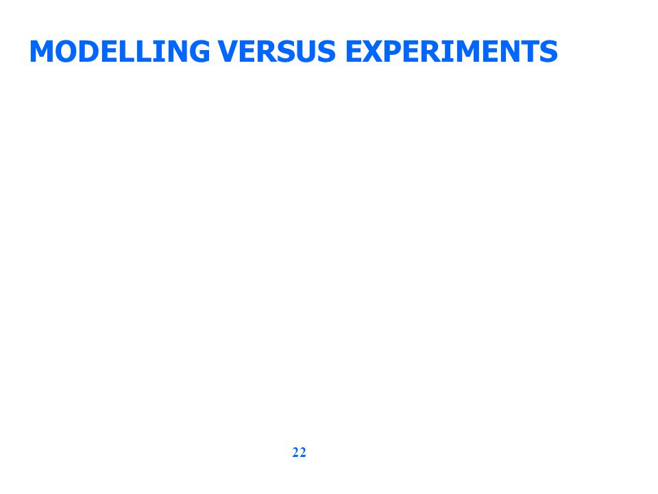 22 MODELLING VERSUS EXPERIMENTS