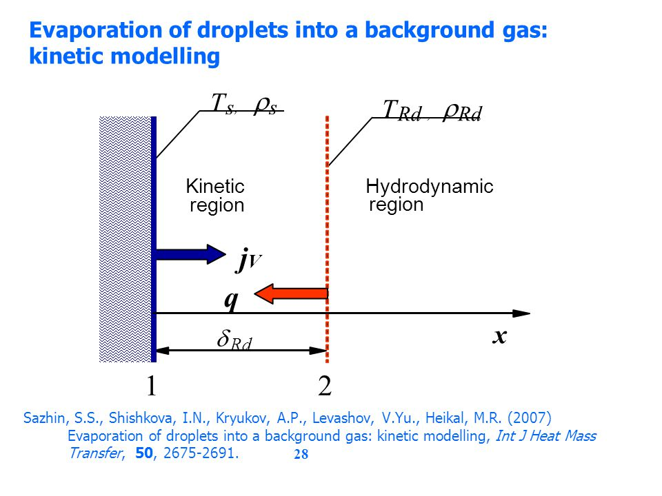 28 Evaporation of droplets into a background gas: kinetic modelling Sazhin, S.S., Shishkova, I.N., Kryukov, A.P., Levashov, V.Yu., Heikal, M.R. (2007)
