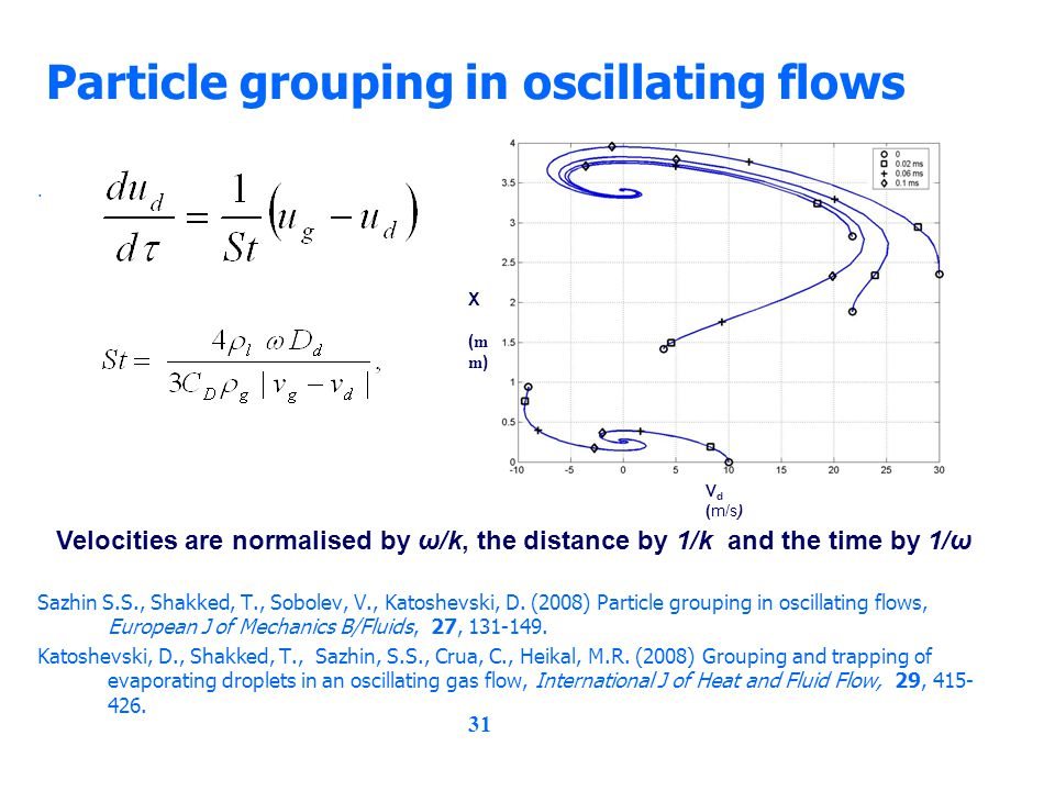 31 Particle grouping in oscillating flows. Sazhin S.S., Shakked, T., Sobolev, V., Katoshevski, D. (2008) Particle grouping in oscillating flows, Europ