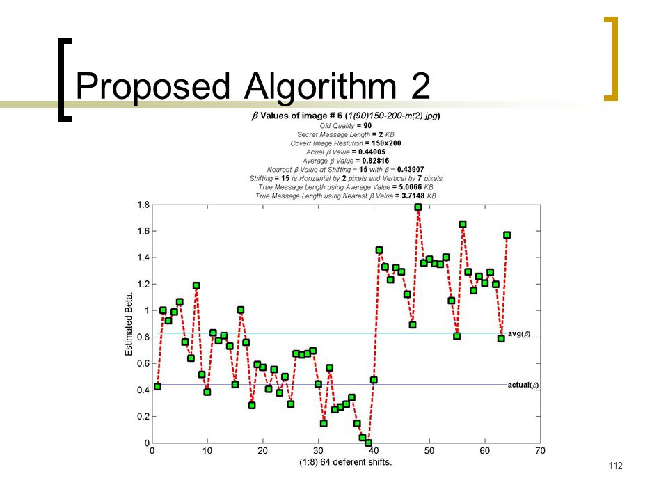112 Proposed Algorithm 2