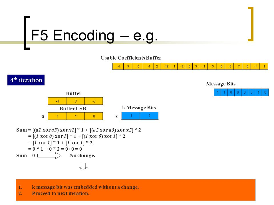 55 F5 Encoding – e.g. 1-6-7-5 -333-21-122-4-39-4 01000011 Message Bits Usable Coefficients Buffer 4 th iteration -39-4 011 Buffer Buffer LSB 11 k Mess