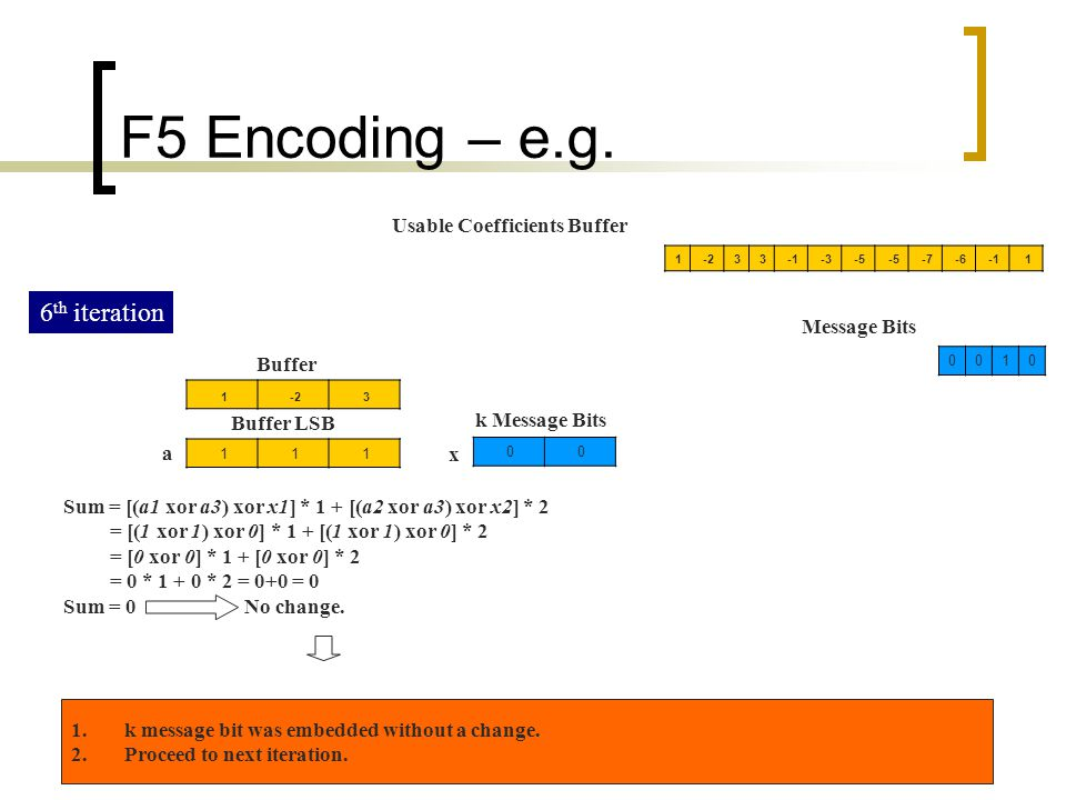 57 F5 Encoding – e.g. 1-6-7-5 -333-21 0100 Message Bits Usable Coefficients Buffer 6 th iteration 3-21 111 Buffer Buffer LSB 00 k Message Bits Sum = [