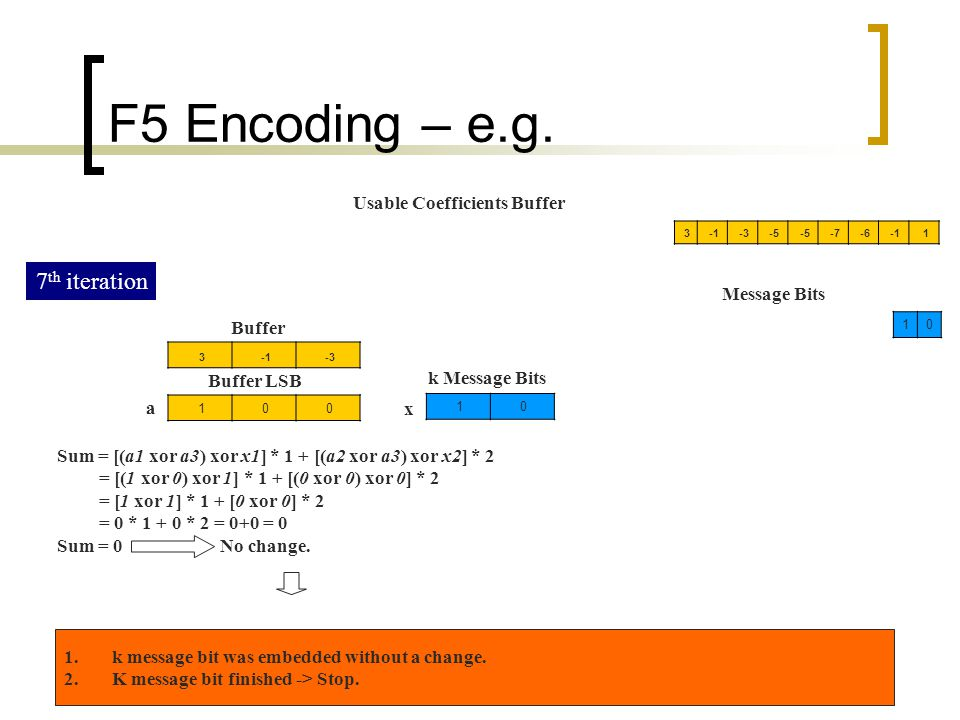 58 F5 Encoding – e.g. 1-6-7-5 -33 01 Message Bits Usable Coefficients Buffer 7 th iteration -33 001 Buffer Buffer LSB 01 k Message Bits Sum = [(a1 xor